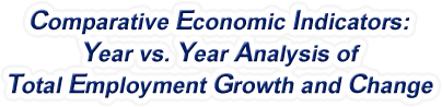 Montana - Year vs. Year Analysis of Total Employment Growth and Change, 1969-2015