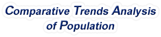 Montana - Comparative Trends Analysis of Population, 1969-2019