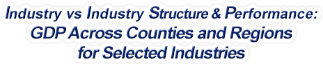 Montana - Industry vs. Industry Structure & Performance: GDP Across Counties and Regions for Selected Industries