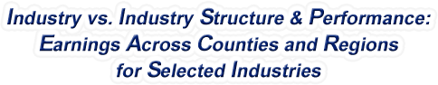 Montana - Industry vs. Industry Structure & Performance: Employment Across Counties and Regions for Selected Industries
