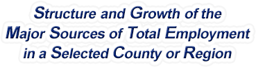 Montana Structure & Growth of the Major Sources of Total Employment in a Selected County or Region
